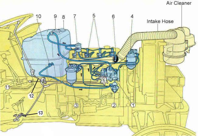 inductionmap6 fuel system parts long 2360 tractor wiring diagram at edmiracle.co